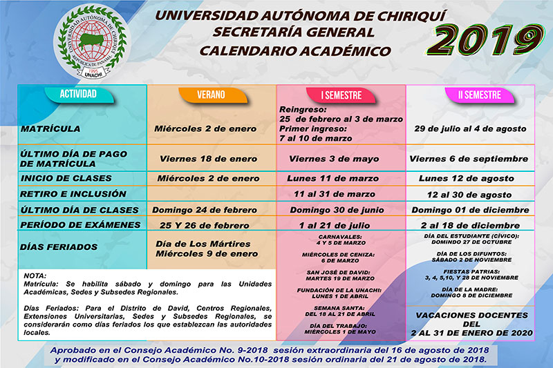Calendario Universidad De Panama 2018.Universidad Autonoma De Chiriqui