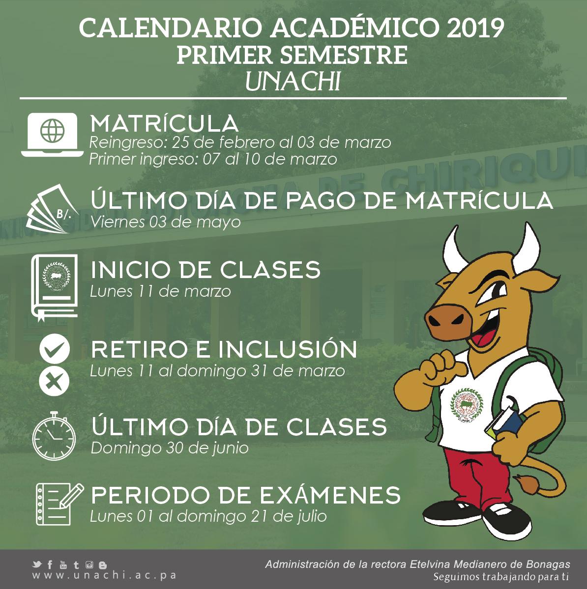 Universidad Aut 243 Noma De Chiriqu 237